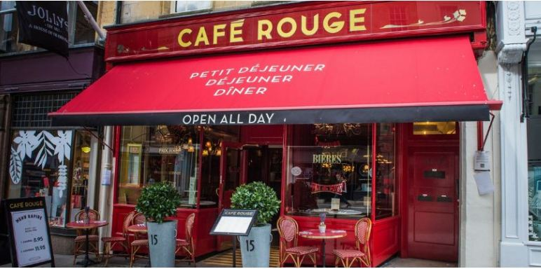 Cafe Rouge Survey
