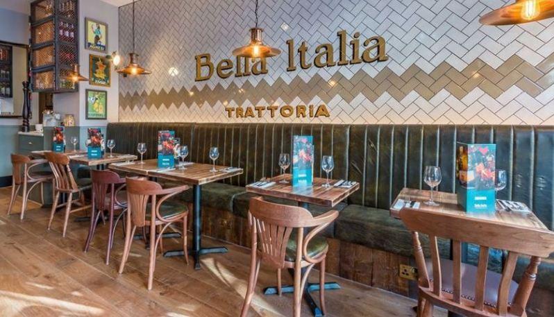 Bella Italia Survey