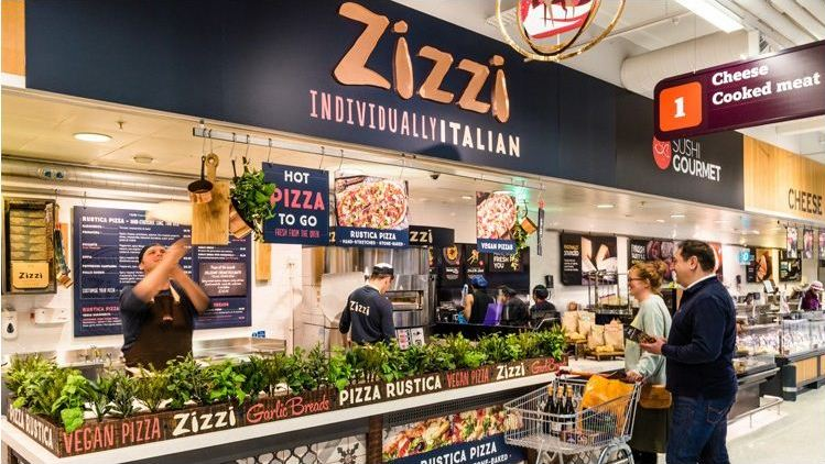 Zizzi Survey