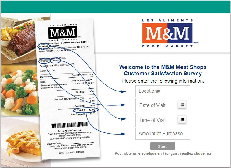 M&M Meat Shop Survey