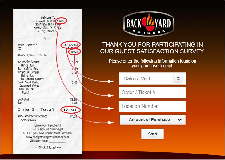 Back Yard Burgers Feedback Survey